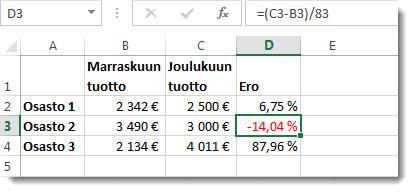 Excel-tiedot negatiivisilla prosenteilla punaisiksi muotoiltuina solussa D3.