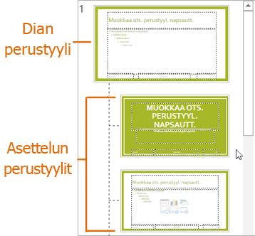 Dian perustyyli ja asettelut PowerPointin Dian perustyyli -näkymässä