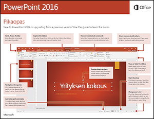 PowerPoint 2016 -pikaopas (Windows)
