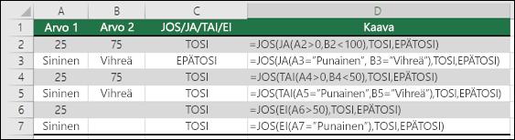 Esimerkkejä numeeristen arvojen ja tekstin arvioimiseen käyttämällä JOS-funktiota JA-, TAI- ja EI-funktioiden kanssa