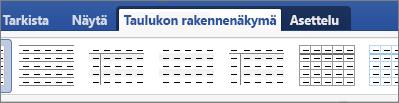 Näyttää taulukoiden hallinnassa käytettävät Taulukon rakennenäkymä- ja Asettelu-välilehdet