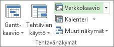 Kuva verkkokaavio-painikkeesta Näkymä-välilehdessä.