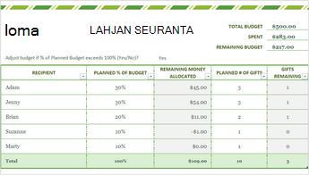 Loma lahja luettelo-mallin malli Excelissä