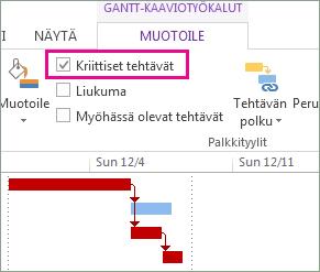 Valintanauhan Kriittiset tehtävät -valintaruutu ja korostetut Gantt-janat Project 2013:ssa