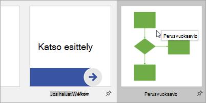 Valitse Perusvuokaavio ja valitse kaavio, josta haluat aloittaa numeroinnin.