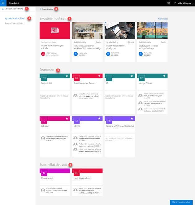 SharePoint-sivuston aloitussivu
