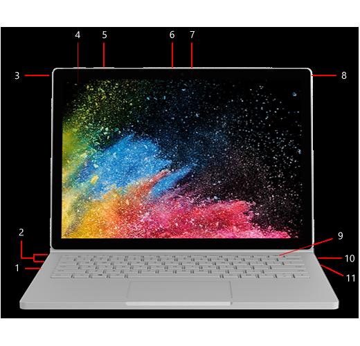 Kuva Surface Bookista ja numeroiduista selitteistä, jotka näyttävät mistä SD™-korttien lukulaitteen, USB 3.0 -portin, takakameran, virtapainikkeen, äänenvoimakkuuden painikkeen, Windows Hellon kasvojentunnistuskirjautumisen, etukameran, kuulokeliitännän, irrottamispainikkeen, Surface Connect -portin sekä USB-C-portin paikat sijaitsevat.