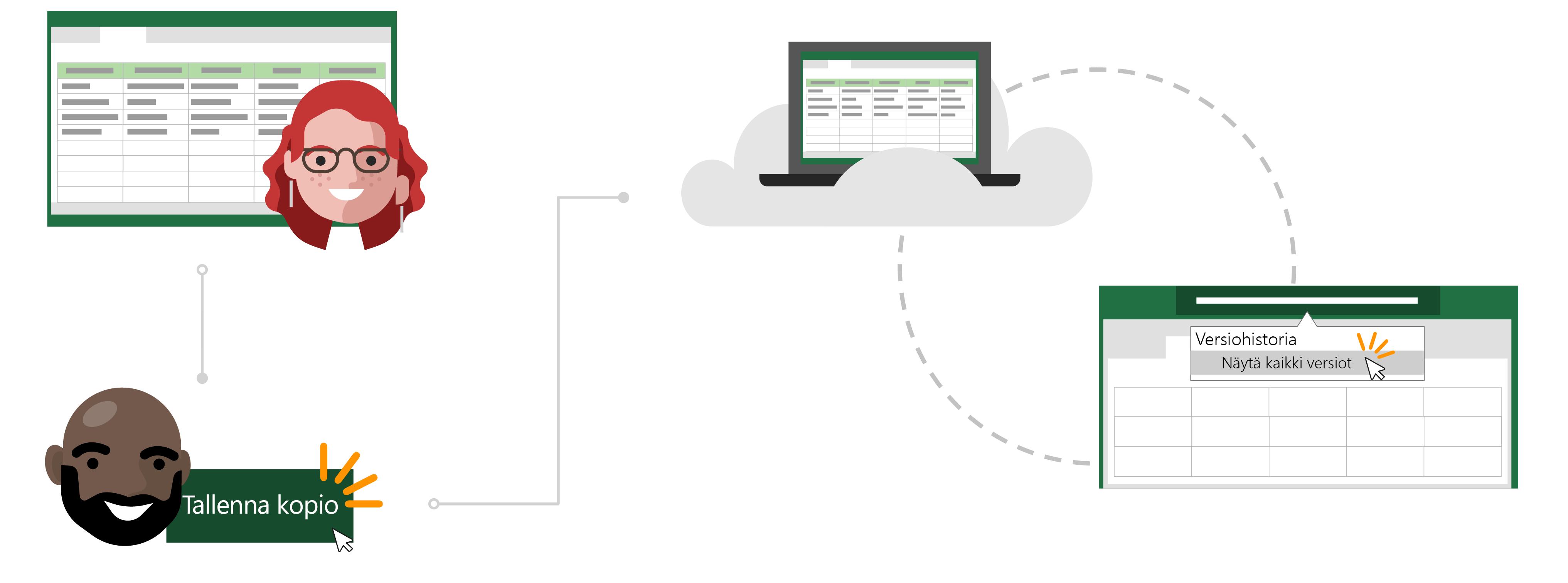 Käytä aiemmin luotua tiedostoa pilvi palvelussa uuden tiedoston mallina Tallenna kopio-toiminnolla.