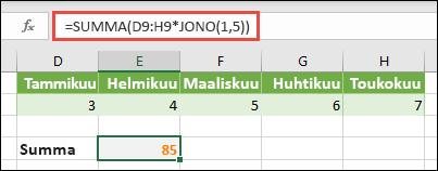 Käytä matriisivakioita kaavioissa. Tässä esimerkissä käytimme funktiota =SUMMA(D9:H(*JONO(1,5))