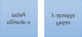 Esimerkki peilatusta tekstistä: ensimmäinen on kierretty 180 astetta x-akselilla ja toinen 180 astetta y-akselilla