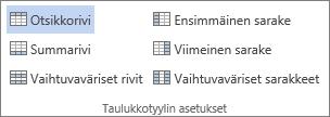 Näyttökuva Taulukkotyökalujen Rakenne-välilehden Taulukkotyyliasetukset-ryhmästä, jossa Otsikkorivi-vaihtoehto on valittuna.