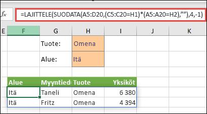 SUODATA-funktion käyttäminen LAJITTELE-funktion kanssa palauttaa kaikki Microsoftin matriisialueen (A5:D20) arvot, jotka sisältävät omenat JA ovat idän alueella, ja sitten lajittelee yksiköt laskevassa järjestyksessä.