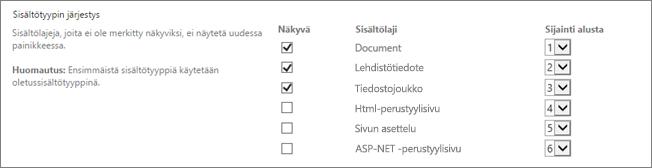 Uuden tiedoston Järjestyksen vaihto- tai Piilota vaihtoehdot -näyttö