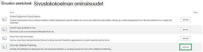Sivustojenvälisen kokoelman julkaisuominaisuuden aktivointi