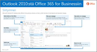 Outlook 2010:stä Office 365:een siirtymistä koskevan oppaan pikkukuva