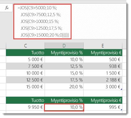 Kaava solussa D9 on väärässä järjestyksessä, eli JOS(C9>5000;10%;JOS(C9>7500;12,5%,JOS(C9>10000;15%,JOS(C9>12500;17,5%,JOS(C9>15000;20%;0)))))