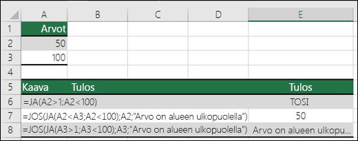 Esimerkkejä JOS-funktioiden käytöstä JA-funktion kanssa