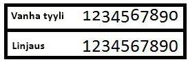 Esimerkkejä Old-style- ja Lining-numerotyyleistä