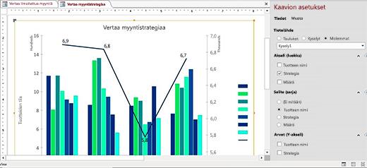 Uusia kaavioita tietojen visualisoimiseen