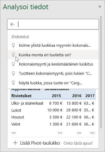 Excelin Ideat ehdottaa sinulle kysymyksiä tietojesi analyysin perusteella.