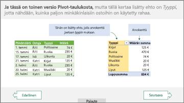 Pivot-taulukko-opetusohjelma