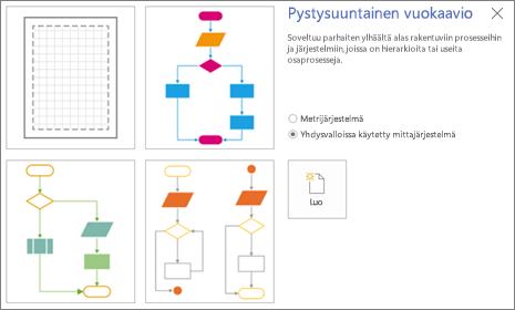 Näyttökuva pystysuuntaisen vuokaavion näytöstä, jossa on näkyvissä mallin ja mittayksikön asetukset.
