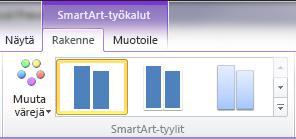 SmartArt-työkalujen Rakenne-välilehden SmartArt-tyylit-ryhmä