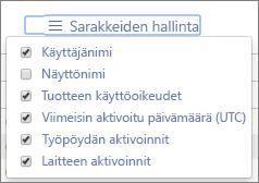 Office 365:n raportit – Office-aktivointien käytettävissä olevat sarakkeet