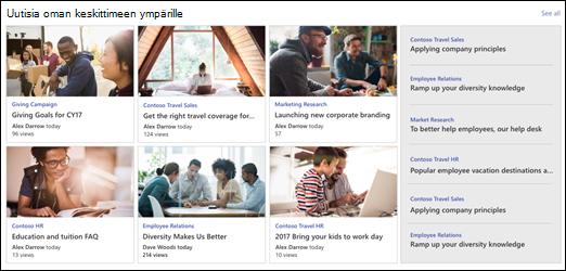 SharePoint-toiminnossa sivuston uutisista