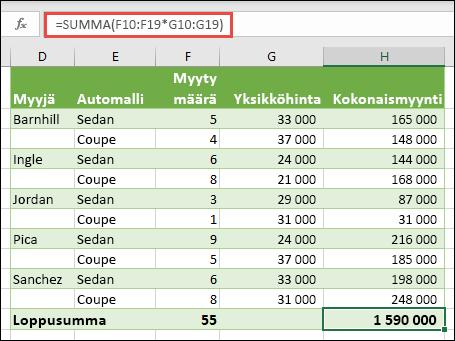 Yksisoluinen matriisikaava kokonaissumman laskemiseksi funktiolla =SUMMA(F10:F19*G10:G19)