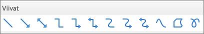 PowerPoint for Macin Viivat-toiminto
