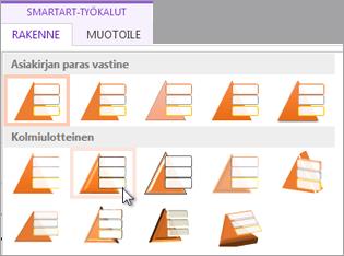 SmartArt-tyylin käyttäminen