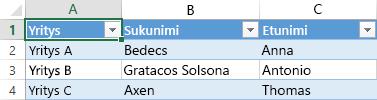 Excel-laskentataulukko, jossa näkyy kolme tietuetta kolmen sarakkeen alueella