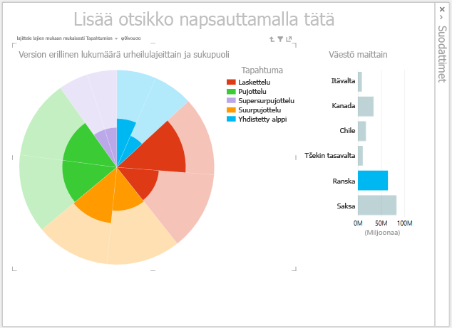 upeiden, vuorovaikutteisten raporttien luominen useita Power View -visualisointeja käyttämällä