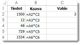 Tiedot sarakkeessa A, kaavat sarakkeessa B ja luku 3 solussa C2