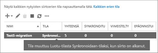 Siirtoerää synkronoidaan