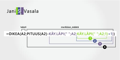 Toinen haku-funktio kaavan ensimmäinen, keskimmäinen ja suku nimi erottamiseksi