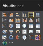Valitse Pinottu pylväskaavio Power BI:n Visualisoinnit-kohdassa