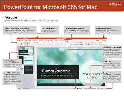 PowerPoint 2016 for Macin pikaopas