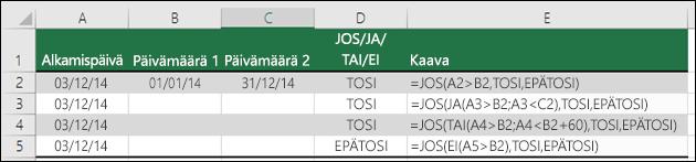Esimerkkejä päivämäärien arvioimiseen käyttämällä JOS-funktiota JA-, TAI- ja EI-funktioiden kanssa