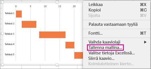 Pidä Komento-vaihtoehto valittuna ja napsauta kaaviota. Valitse sitten Tallenna mallina.