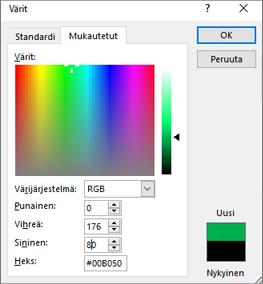 Näyttää mukautetut värit
