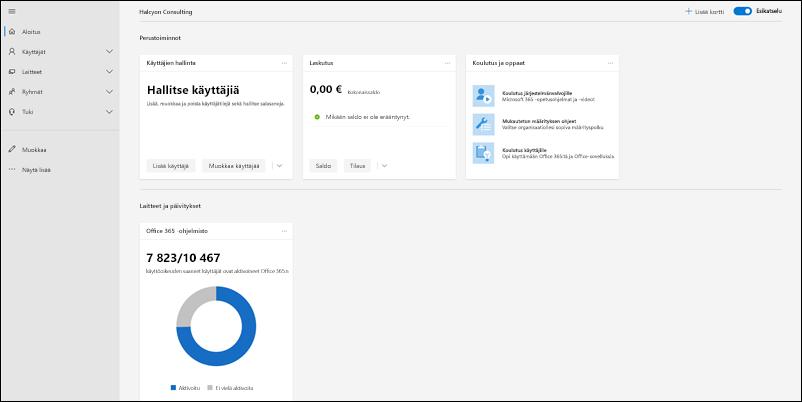 Näytön sieppaus: Microsoft 365: n hallintakeskuksen esikatselu aloitussivulla.