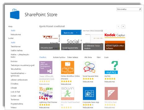 Näyttökuva SharePoint Storesta