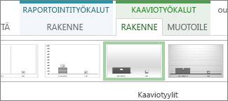 Kaavion tyylit -ryhmä Kaaviotyökalujen Rakenne-välilehdessä