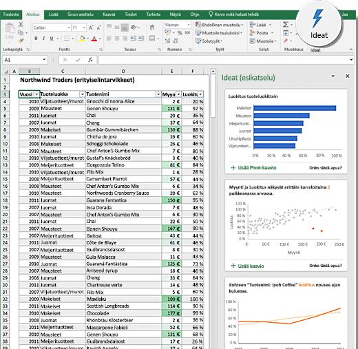 Ideat Excelissä