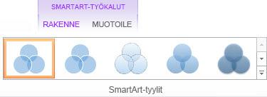 SmartArt-tyylit-ryhmä Rakenne-välilehden SmartArt-työkalut-kohdassa