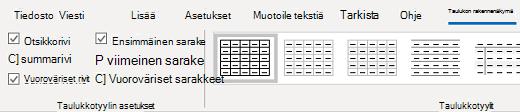 Outlookin Windows-taulukon rakenne taulukko tyylit-ryhmä