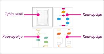 Vision perusvuokaavion pikkukuvat: 1 tyhjä malli ja 3 kaaviopohjaa