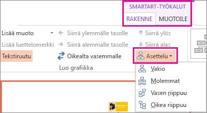 SmartArt-organisaatiokaavion asetteluvaihtoehdot